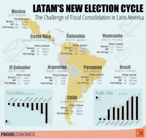 latam 2018 elections en smaller