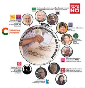 frentes habilitados proceso electoral LRZIMA20181126 0004 11 1