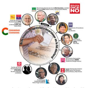 frentes habilitados proceso electoral LRZIMA20181126 0004 11 2