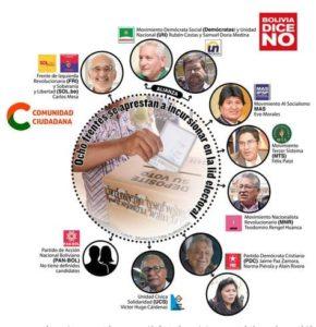 frentes habilitados proceso electoral LRZIMA20181126 0004 11