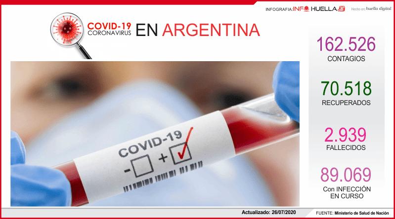 Argentina-estadistica
